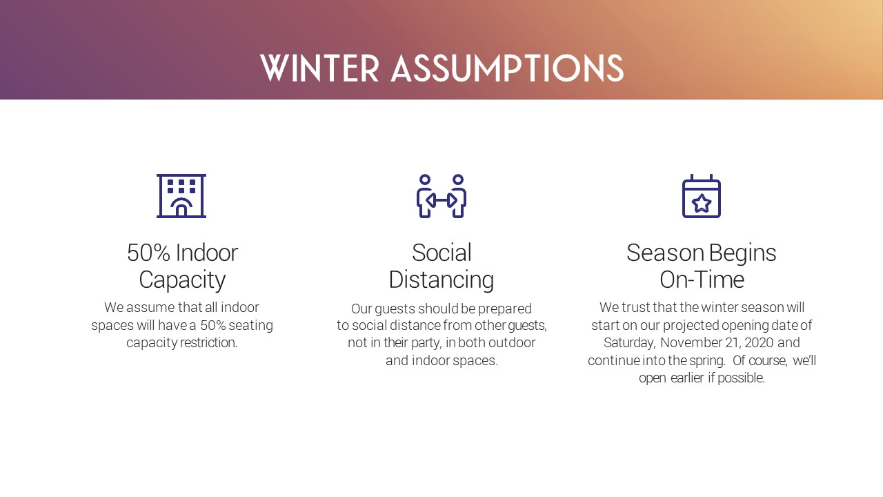 Winter Assumptions